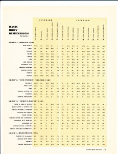 Consumer Reports April 1961  Auto Buying Gui4de Pg 15