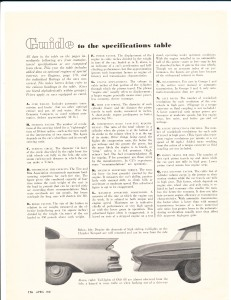 Consumer Reports April 1961  Auto Buying Gui4de Pg 16
