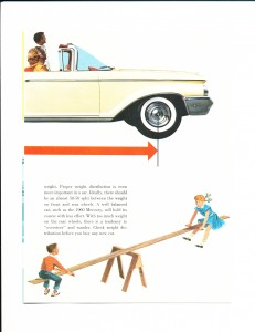 New Car Buyers' Guide - 1960_0025