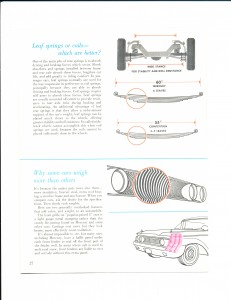 New Car Buyers' Guide - 1960_0027